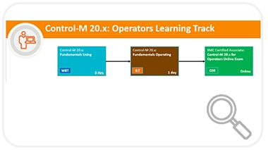 Learning Path for Control-M 9.0.19